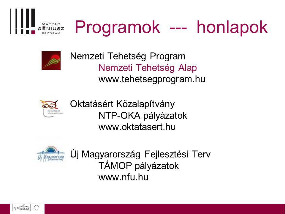 Programok --- honlapok Nemzeti Tehetség Program Nemzeti Tehetség Alap www.tehetsegprogram.hu Oktatásért Közalapítvány NTP-OKA pályázatok www.oktataser