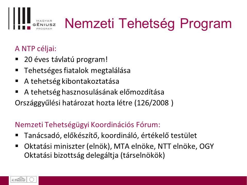Nemzeti Tehetség Program A NTP céljai:  20 éves távlatú program!  Tehetséges fiatalok megtalálása  A tehetség kibontakoztatása  A tehetség hasznos