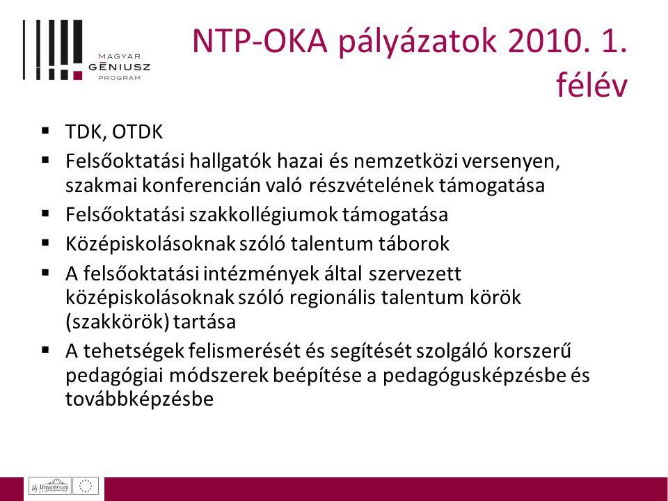 NTP-OKA pályázatok 2010. 1. félév  TDK, OTDK  Felsőoktatási hallgatók hazai és nemzetközi versenyen, szakmai konferencián való részvételének támogat