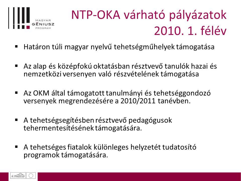 NTP-OKA várható pályázatok 2010. 1. félév  Határon túli magyar nyelvű tehetségműhelyek támogatása  Az alap és középfokú oktatásban résztvevő tanulók