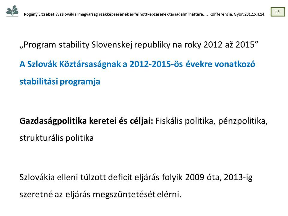 """""""Program stability Slovenskej republiky na roky 2012 až 2015 A Szlovák Köztársaságnak a 2012-2015-ös évekre vonatkozó stabilitási programja Gazdaságpolitika keretei és céljai: Fiskális politika, pénzpolitika, strukturális politika Szlovákia elleni túlzott deficit eljárás folyik 2009 óta, 2013-ig szeretné az eljárás megszüntetését elérni."""