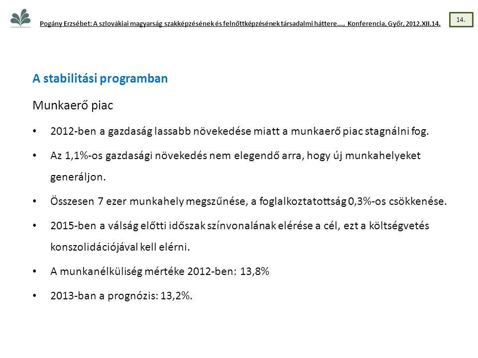 A stabilitási programban Munkaerő piac • 2012-ben a gazdaság lassabb növekedése miatt a munkaerő piac stagnálni fog.