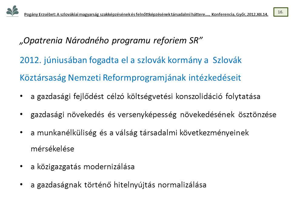 """""""Opatrenia Národného programu reforiem SR 2012."""