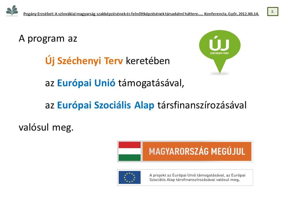 Az Európai Szociális Alap pályázati programja: Szlovákiában • A foglalkoztatás és szociális felzárkóztatás operációs program keretében • Képzés és a munkaerőpiacra való felkészülés • Munka- szociális és családügyi központ a kérelmező, a pályázat végrehajtója 10 millió euró összeg 2010 január – 2013 decembere közötti időszakra valamennyi szlovákiai kerület részére (NUTS III) Pogány Erzsébet: A szlovákiai magyarság szakképzésének és felnőttképzésének társadalmi háttere..., Konferencia, Győr, 2012.XII.14.