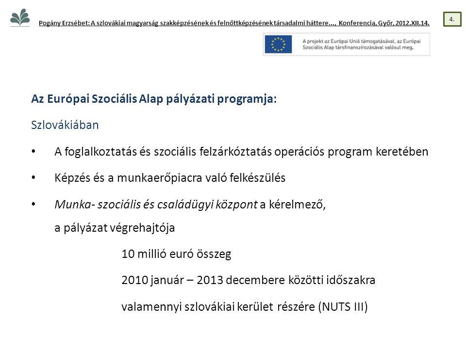 Európai foglalkoztatási stratégia http://ec.europa.eu/social/main.jsp?catId=101&langId=hu Pogány Erzsébet: A szlovákiai magyarság szakképzésének és felnőttképzésének társadalmi háttere..., Konferencia, Győr, 2012.XII.14.