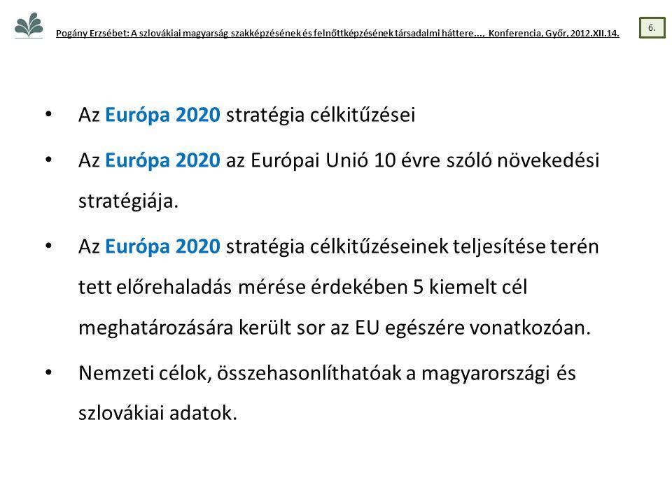 • Az Európa 2020 stratégia célkitűzései • Az Európa 2020 az Európai Unió 10 évre szóló növekedési stratégiája.