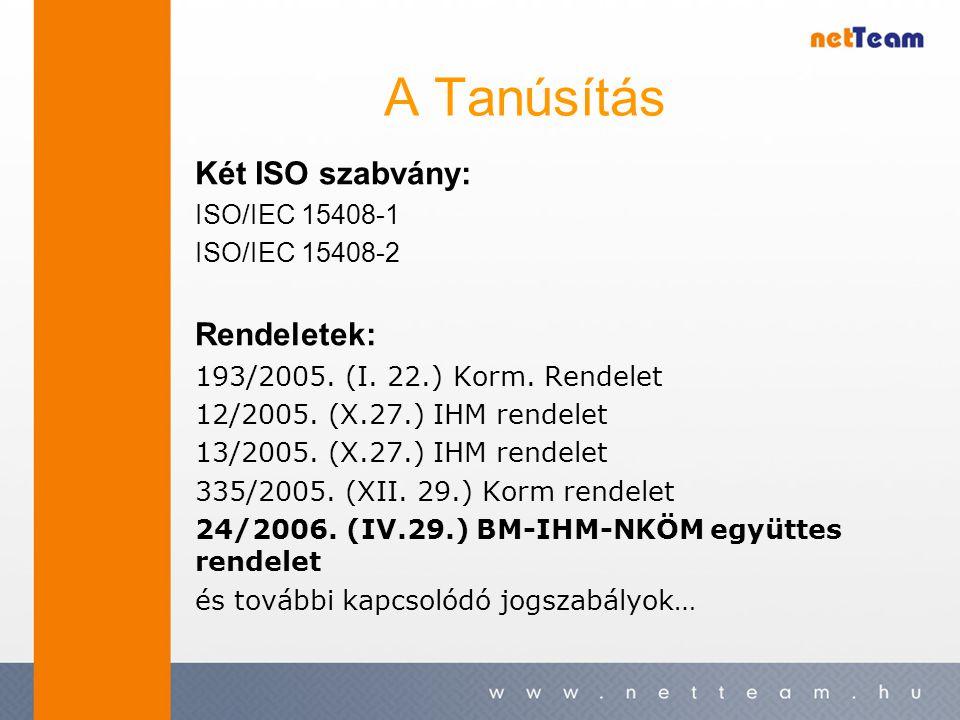 A Tanúsítás Két ISO szabvány: ISO/IEC 15408-1 ISO/IEC 15408-2 Rendeletek: 193/2005. (I. 22.) Korm. Rendelet 12/2005. (X.27.) IHM rendelet 13/2005. (X.