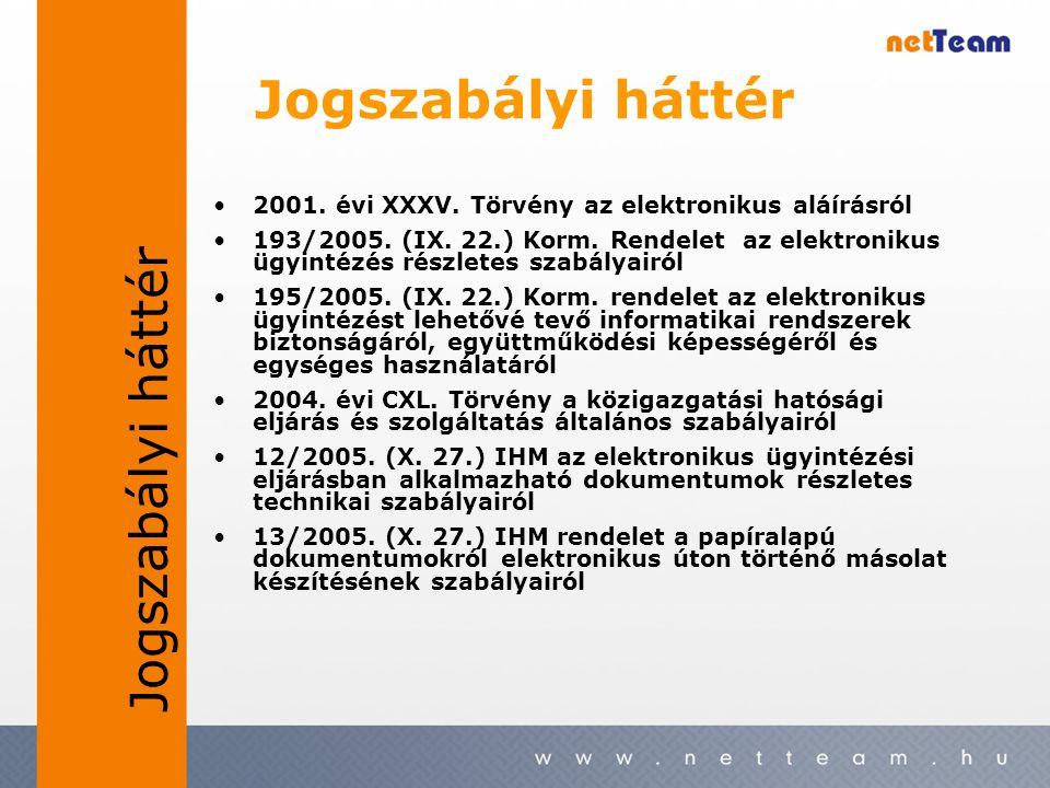 •2001. évi XXXV. Törvény az elektronikus aláírásról •193/2005. (IX. 22.) Korm. Rendelet az elektronikus ügyintézés részletes szabályairól •195/2005. (