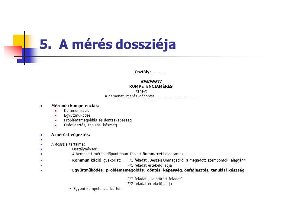5. A mérés dossziéja Osztály:………… BEMENETI KOMPETENCIAMÉRÉS tanév: A bemeneti mérés időpontja: ……………………………..  Mérendő kompetenciák:  Kommunikáció 