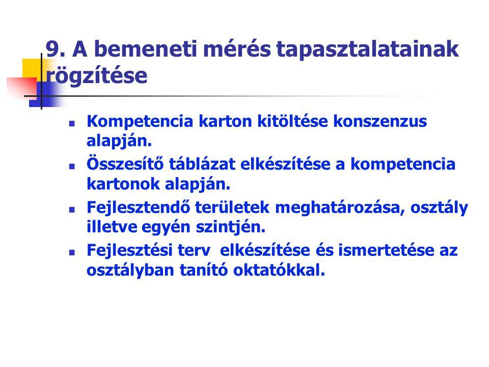 9. A bemeneti mérés tapasztalatainak rögzítése  Kompetencia karton kitöltése konszenzus alapján.  Összesítő táblázat elkészítése a kompetencia karto