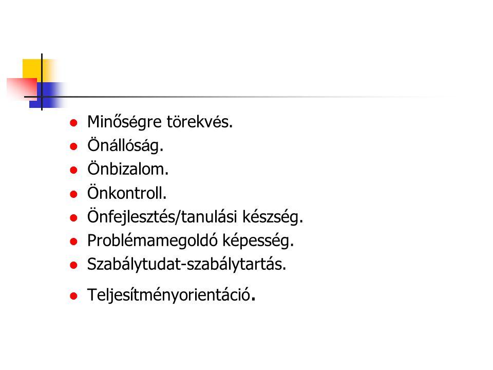 1.2.2.Módszerkompetenciák A gondolkodás, a problémamegoldás és a munkamódszerhez kapcsolódóak.