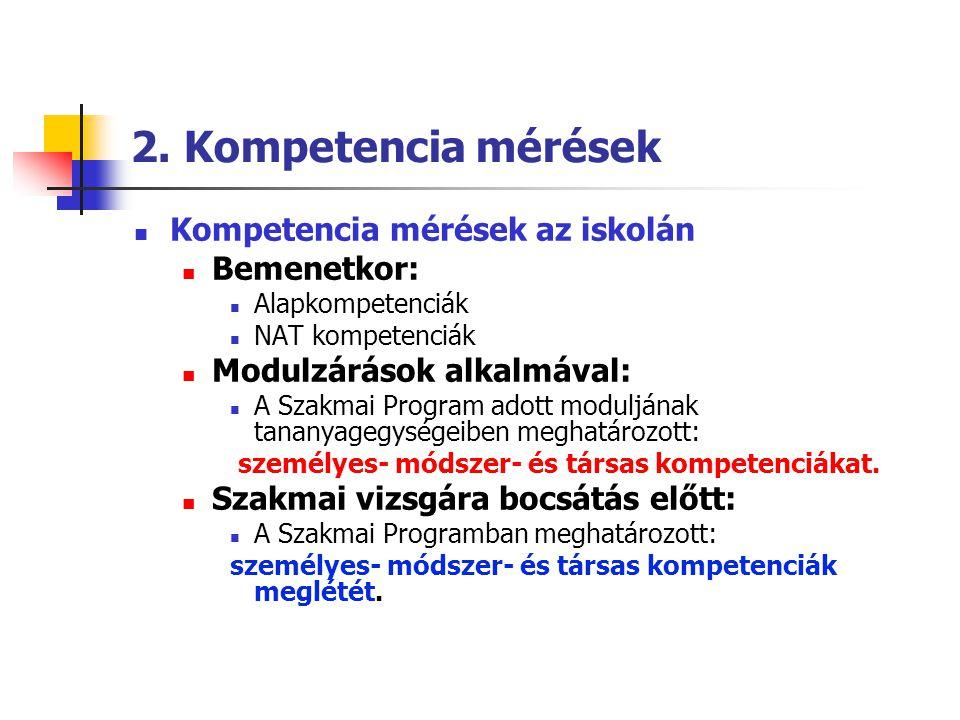 2. Kompetencia mérések  Kompetencia mérések az iskolán  Bemenetkor:  Alapkompetenciák  NAT kompetenciák  Modulzárások alkalmával:  A Szakmai Pro
