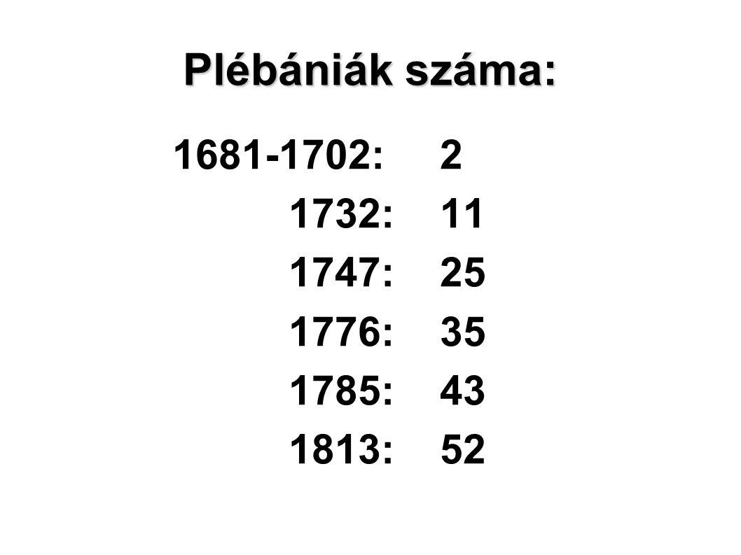 Plébániák száma: 1681-1702: 2 1732: 11 1747: 25 1776: 35 1785: 43 1813: 52