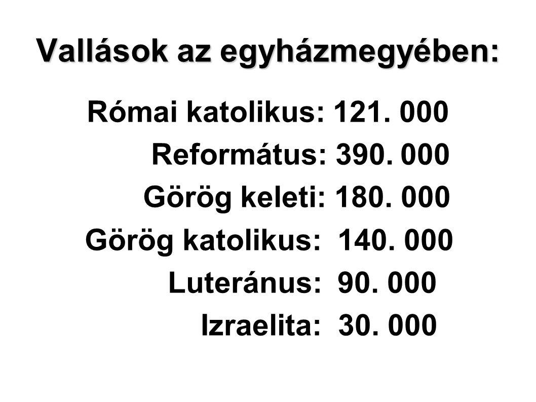 Vallások az egyházmegyében: Római katolikus: 121. 000 Református: 390. 000 Görög keleti: 180. 000 Görög katolikus: 140. 000 Luteránus: 90. 000 Izraeli