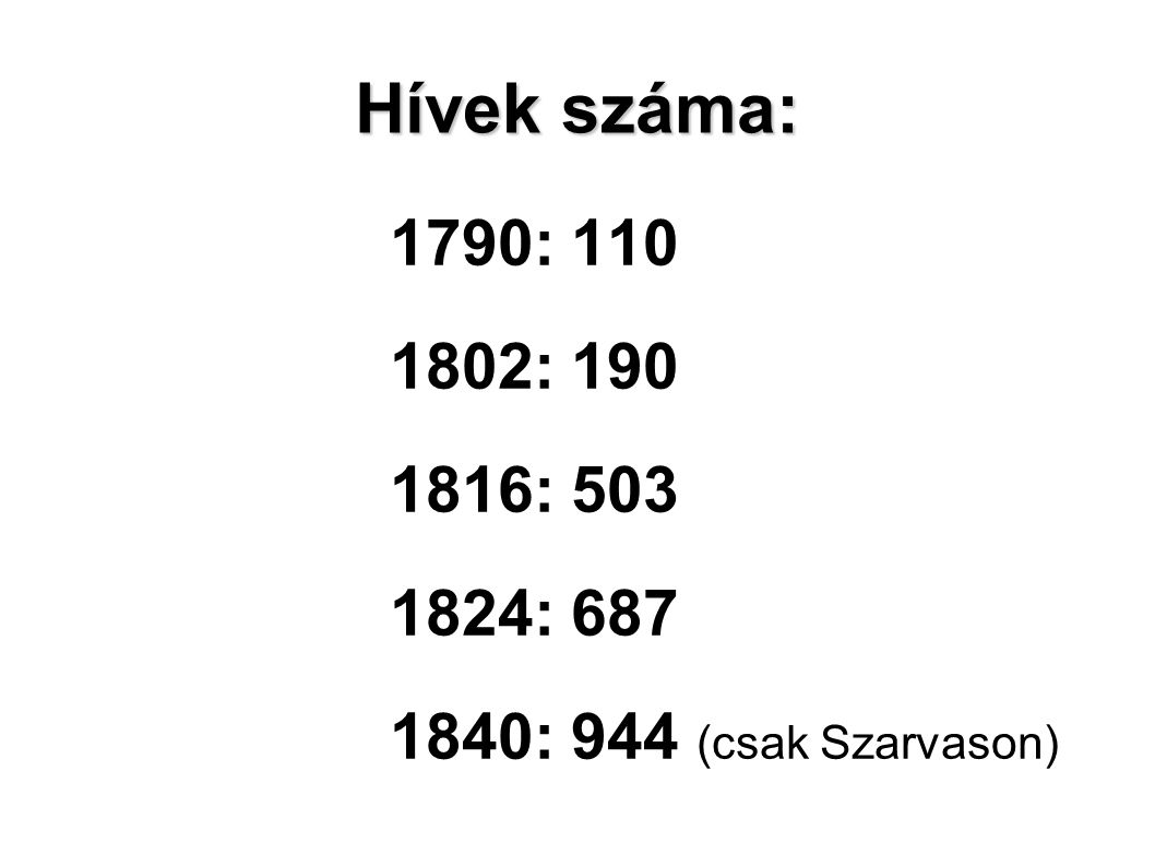 1790: 110 1802: 190 1816: 503 1824: 687 1840: 944 (csak Szarvason) Hívek száma: