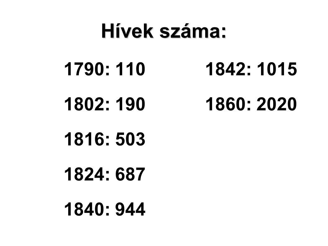 1790: 110 1842: 1015 1802: 1901860: 2020 1816: 503 1824: 687 1840: 944