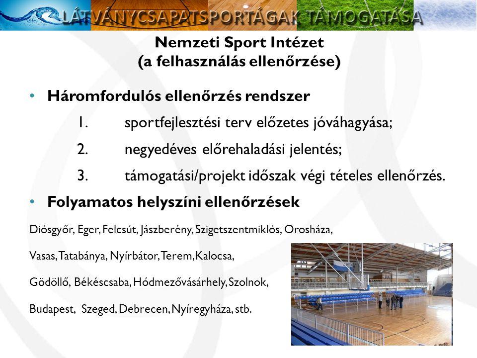 Nemzeti Sport Intézet (a felhasználás ellenőrzése) •Háromfordulós ellenőrzés rendszer 1.sportfejlesztési terv előzetes jóváhagyása; 2.negyedéves előrehaladási jelentés; 3.támogatási/projekt időszak végi tételes ellenőrzés.