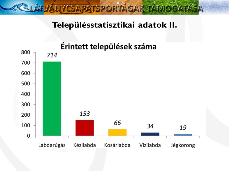 Településstatisztikai adatok II.