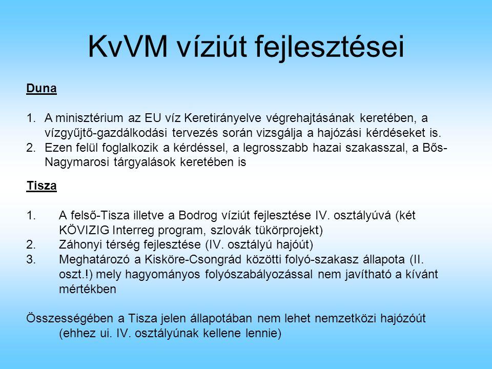 Tisza – Bodrog Interreg hajóútfejlesztési projektek