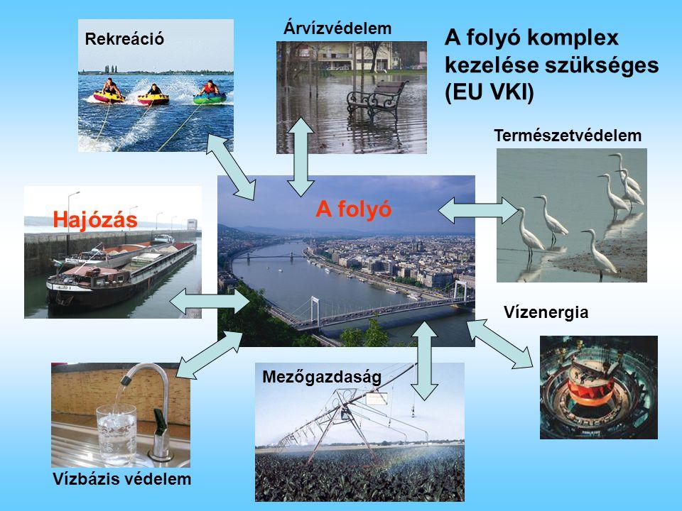 A hajózáshoz kapcsolódó KvVM - vízügyi feladatok 1.Vízállás észlelés, előrejelzés, 2.Mederfelmérés, 3.Folyószabályozás, szabályozási művek fenntartása, 4.Árvízvédelem, 5.Vízminőség védelem, 6.Hajóút kitűzés