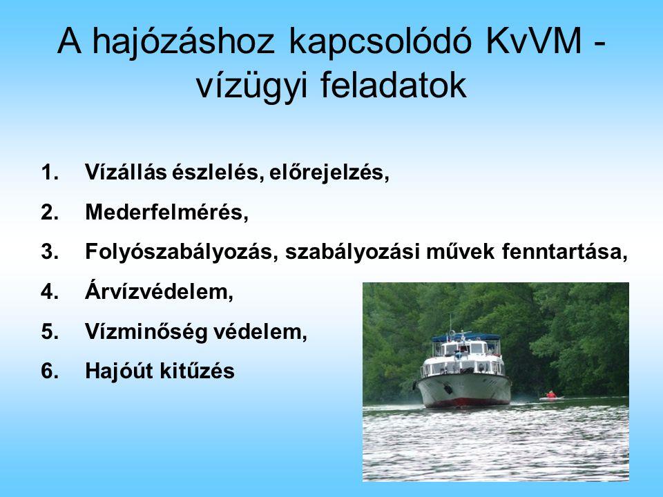 1.Az EU területén a folyók alkotta gerinc vonalakat a számos hajózó csatorna teszi valóságos közlekedési hálózattá.