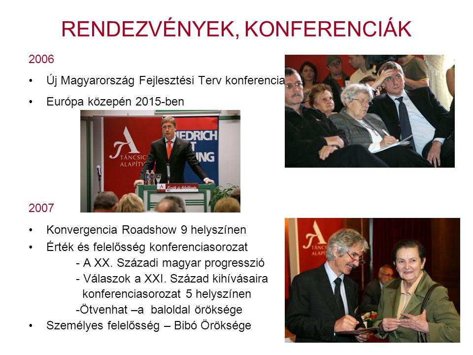RENDEZVÉNYEK, KONFERENCIÁK 2006 •Új Magyarország Fejlesztési Terv konferencia •Európa közepén 2015-ben 2007 •Konvergencia Roadshow 9 helyszínen •Érték és felelősség konferenciasorozat - A XX.