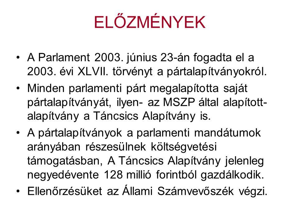 AZ ALAPÍTVÁNY •Alapító: Magyar Szocialista Párt •2003.