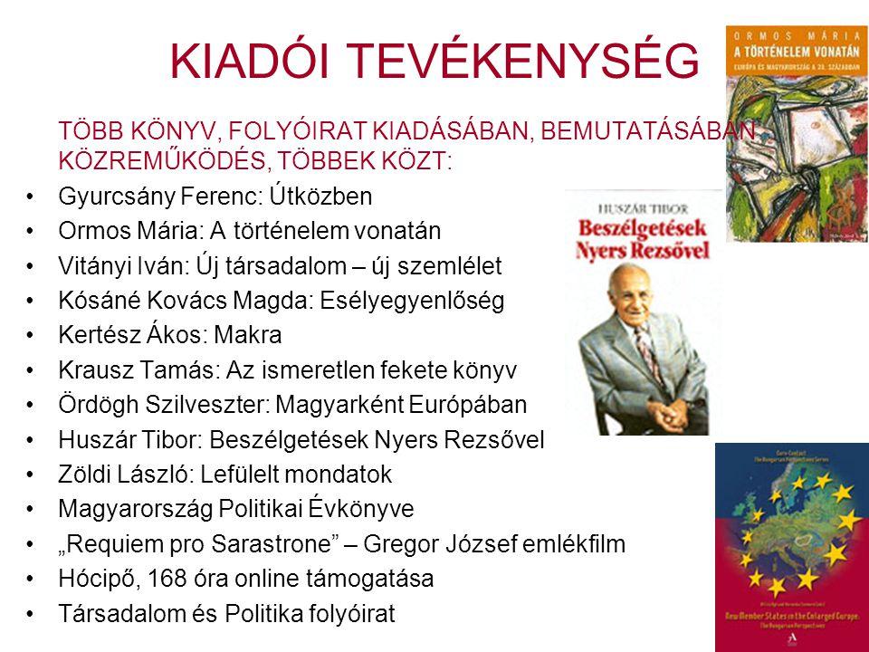 """KIADÓI TEVÉKENYSÉG TÖBB KÖNYV, FOLYÓIRAT KIADÁSÁBAN, BEMUTATÁSÁBAN KÖZREMŰKÖDÉS, TÖBBEK KÖZT: •Gyurcsány Ferenc: Útközben •Ormos Mária: A történelem vonatán •Vitányi Iván: Új társadalom – új szemlélet •Kósáné Kovács Magda: Esélyegyenlőség •Kertész Ákos: Makra •Krausz Tamás: Az ismeretlen fekete könyv •Ördögh Szilveszter: Magyarként Európában •Huszár Tibor: Beszélgetések Nyers Rezsővel •Zöldi László: Lefülelt mondatok •Magyarország Politikai Évkönyve •""""Requiem pro Sarastrone – Gregor József emlékfilm •Hócipő, 168 óra online támogatása •Társadalom és Politika folyóirat"""