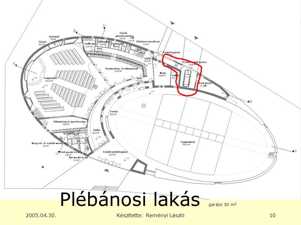 2005.04.30.Készítette: Reményi László10 Plébánosi lakás garázs 30 m 2