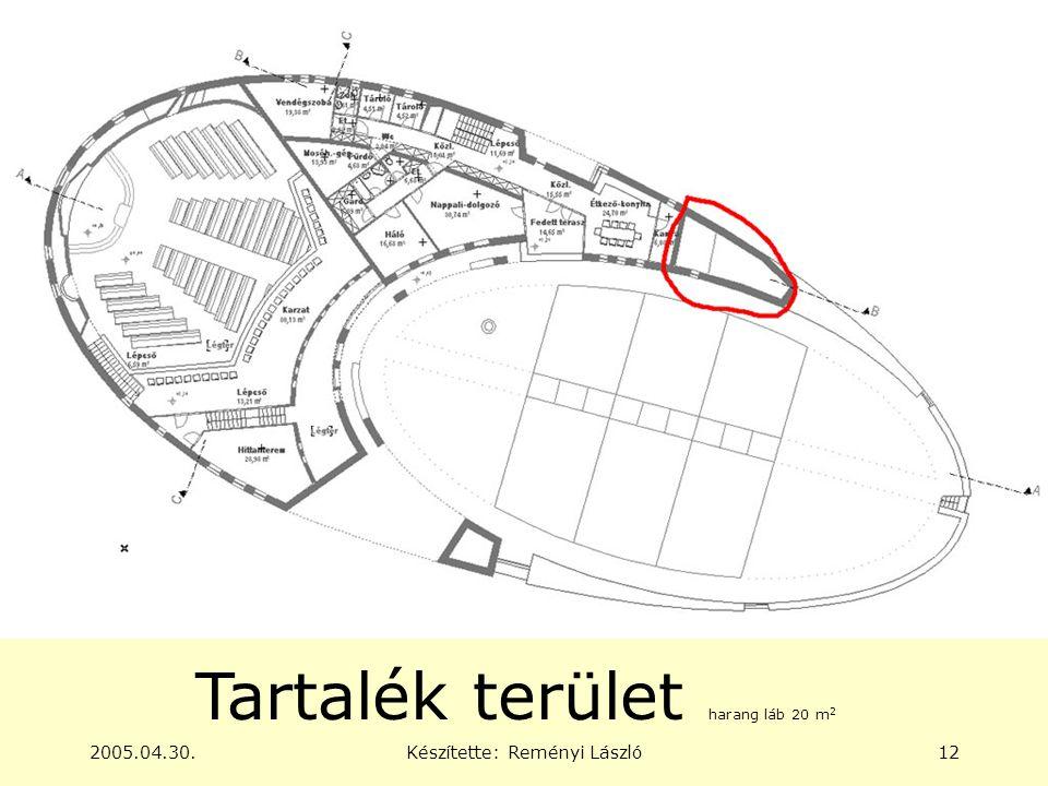 2005.04.30.Készítette: Reményi László12 Tartalék terület harang láb 20 m 2