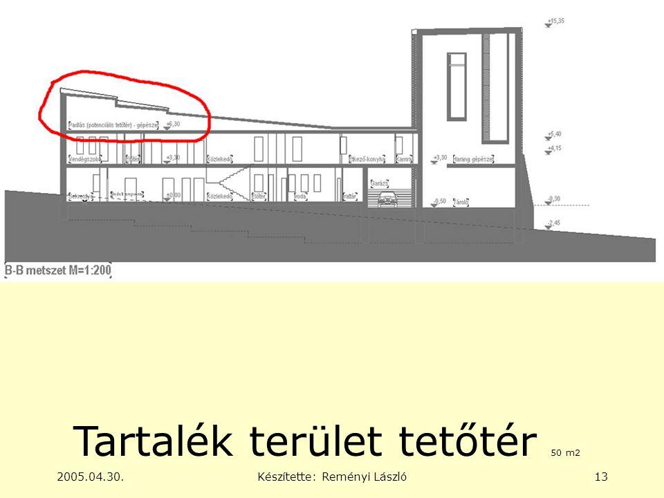 2005.04.30.Készítette: Reményi László13 Tartalék terület tetőtér 50 m2