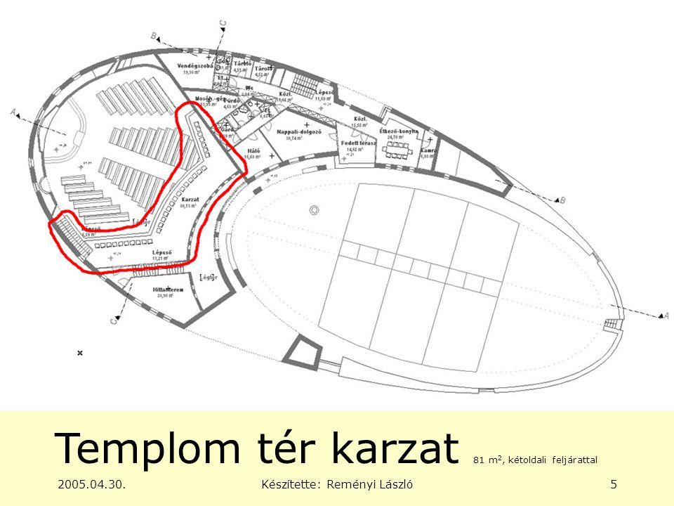 2005.04.30.Készítette: Reményi László5 Templom tér karzat 81 m 2, kétoldali feljárattal