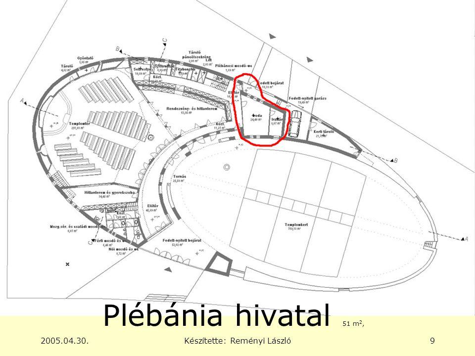 2005.04.30.Készítette: Reményi László9 Plébánia hivatal 51 m 2,