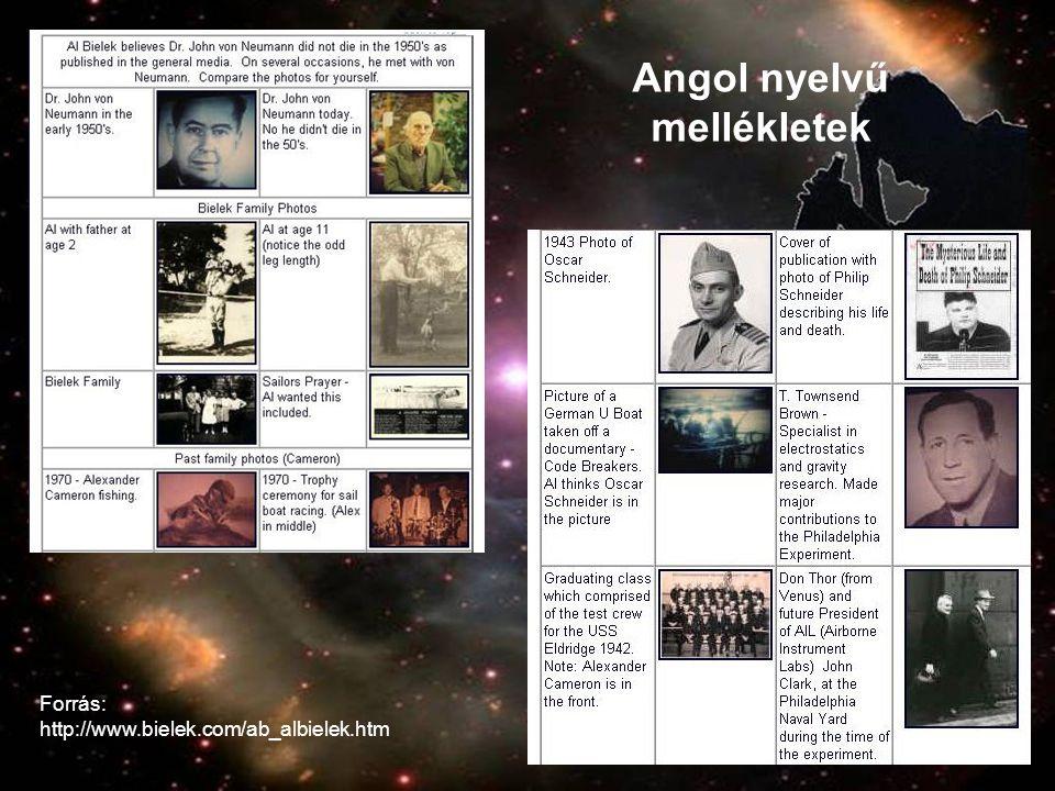 Angol nyelvű mellékletek Forrás: http://www.bielek.com/ab_albielek.htm