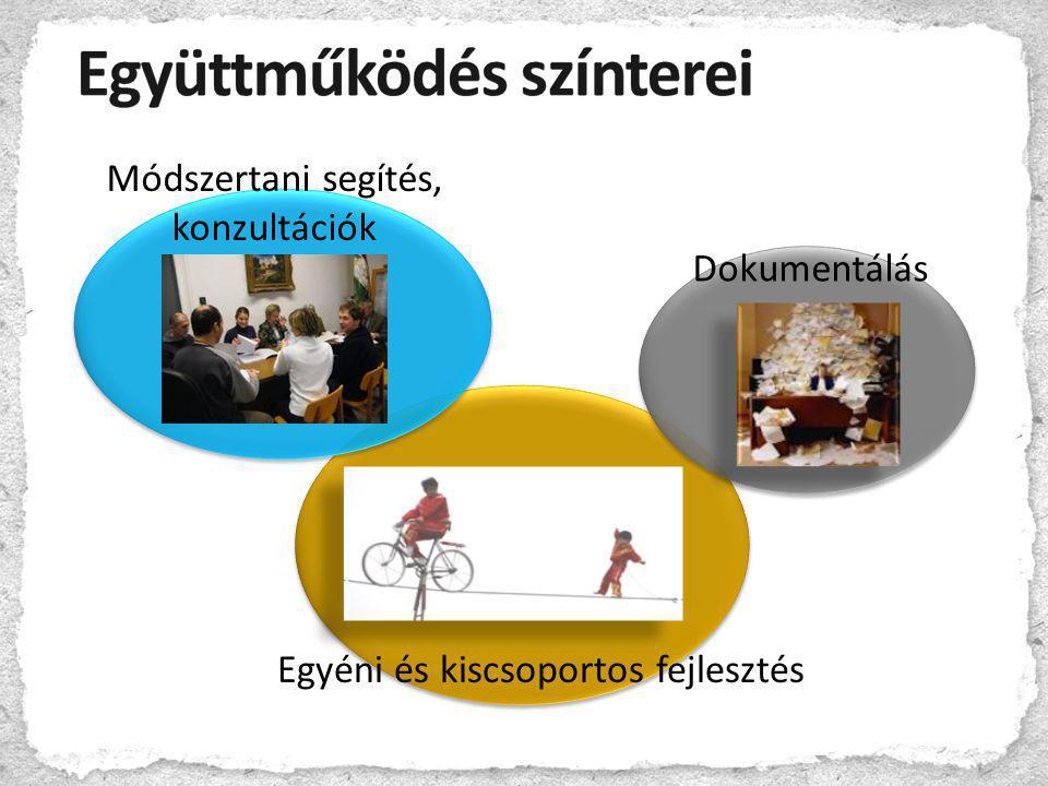 Módszertani segítés, konzultációk Egyéni és kiscsoportos fejlesztés Dokumentálás