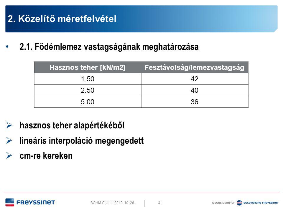 BÖHM Csaba, 2010. 10. 26. 21 2. Közelítő méretfelvétel • 2.1. Födémlemez vastagságának meghatározása  hasznos teher alapértékéből  lineáris interpol