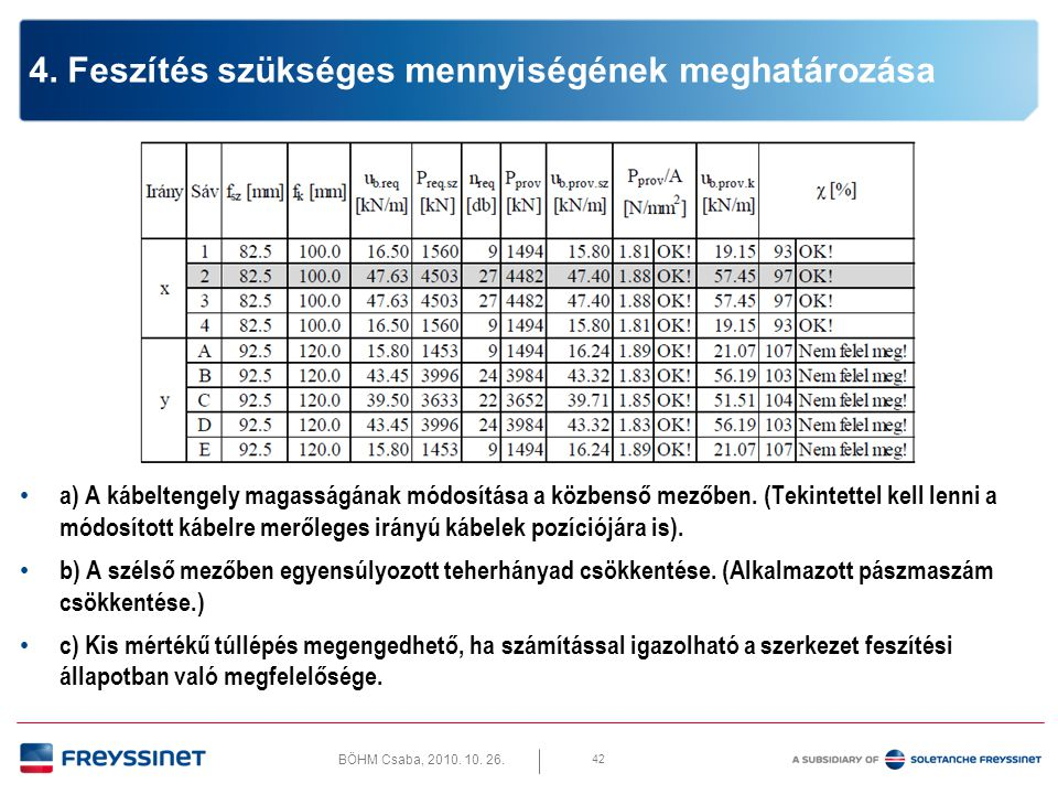 BÖHM Csaba, 2010. 10. 26. 42 4. Feszítés szükséges mennyiségének meghatározása • a) A kábeltengely magasságának módosítása a közbenső mezőben. (Tekint