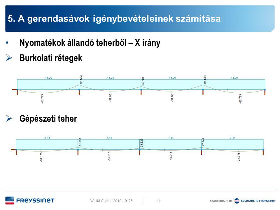 BÖHM Csaba, 2010. 10. 26. 44 5. A gerendasávok igénybevételeinek számítása • Nyomatékok állandó teherből – X irány  Burkolati rétegek  Gépészeti teh