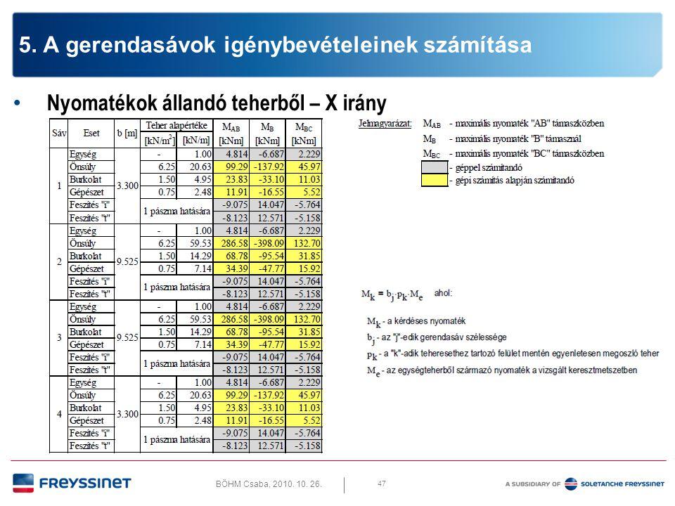 BÖHM Csaba, 2010. 10. 26. 47 5. A gerendasávok igénybevételeinek számítása • Nyomatékok állandó teherből – X irány