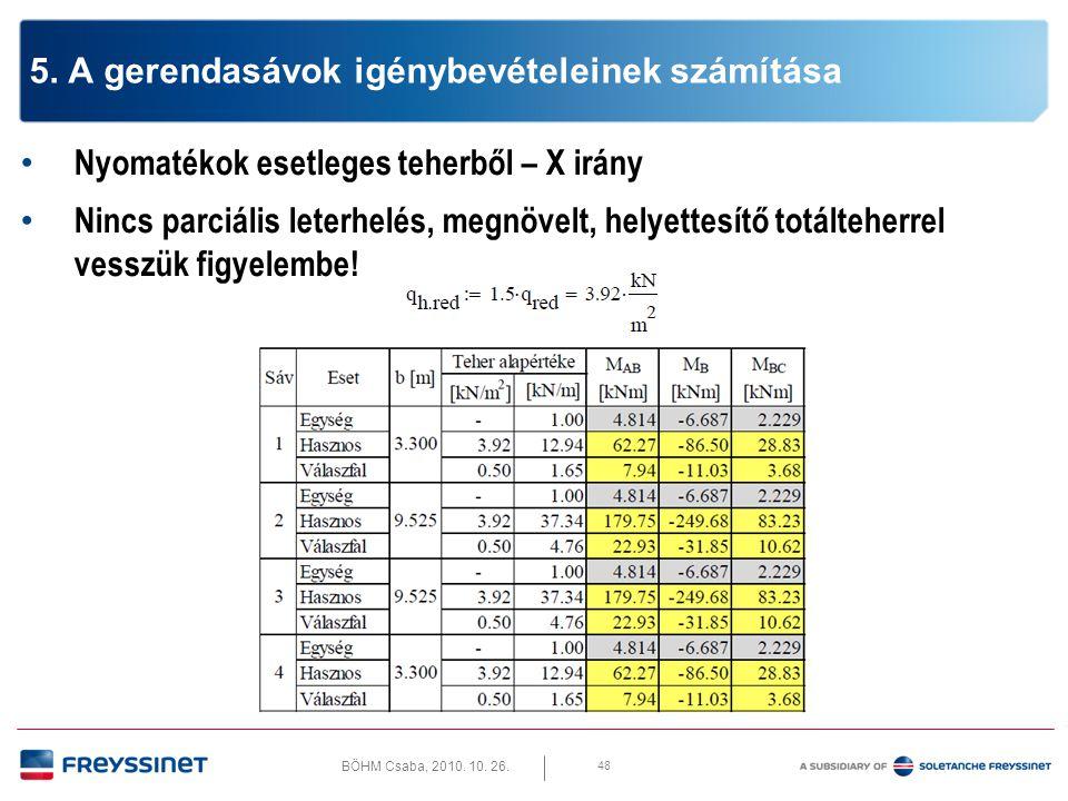BÖHM Csaba, 2010. 10. 26. 48 5. A gerendasávok igénybevételeinek számítása • Nyomatékok esetleges teherből – X irány • Nincs parciális leterhelés, meg
