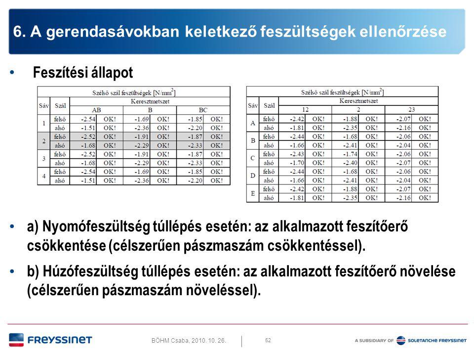 BÖHM Csaba, 2010. 10. 26. 52 6. A gerendasávokban keletkező feszültségek ellenőrzése • Feszítési állapot • a) Nyomófeszültség túllépés esetén: az alka