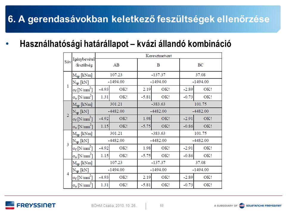 BÖHM Csaba, 2010. 10. 26. 58 6. A gerendasávokban keletkező feszültségek ellenőrzése • Használhatósági határállapot – kvázi állandó kombináció