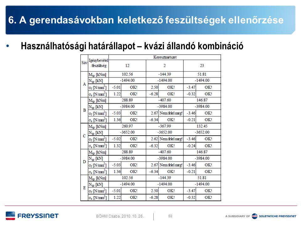 BÖHM Csaba, 2010. 10. 26. 59 6. A gerendasávokban keletkező feszültségek ellenőrzése • Használhatósági határállapot – kvázi állandó kombináció