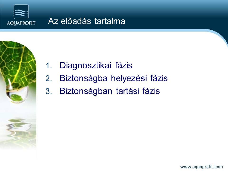 1.Diagnosztikai fázis 2. Biztonságba helyezési fázis 3.