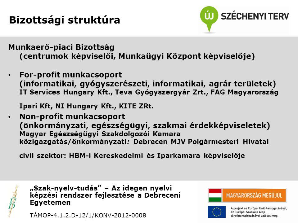 """Tevékenységek """"Szak-nyelv-tudás – Az idegen nyelvi képzési rendszer fejlesztése a Debreceni Egyetemen TÁMOP-4.1.2.D-12/1/KONV-2012-0008 • Adatgyűjtés : hallgatói bemeneti és kimeneti nyelvvizsga-telítettség (szakonként, karonként, korreláció) álláskeresők nyelvi képzettsége munkaadók és HR cégek tapasztalatai hallgatói elégedettség vizsgálat (alumni) • Workshopok szakmacsoportonként 2013 ősz informatika, műszaki, agrár és egészségügyi • Képzési terv célkitűzéseinek befolyásolása a munkaadói elvárásoknak megfelelően • Szaknyelvi, és vállalati szaknyelvi tematikák monitorozása • Képzési terv véleményezése"""
