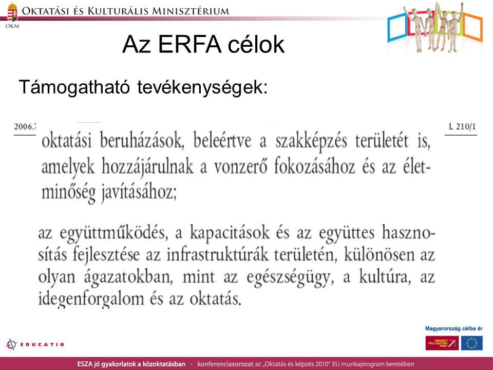 Az ERFA célok Támogatható tevékenységek:
