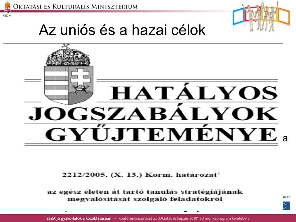 Az uniós és a hazai célok • A hazai fejlesztési stratégiák a közösségi célok ismeretében készültek • A főbb érvényes stratégiák • Szakképzési stratégia (2005-2013) • Nemzeti akcióprogram a növekedésért és a foglalkoztatásért (2005-2008) •A magyar kormány egész életen át tartó tanulási stratégiája (2005) • Új Magyarország Fejlesztési Terv / Társadalmi Megújulás Operatív Program (2007-2013) • Egy hiány: a közoktatás fejlesztésének közép és hosszú távú stratégiája