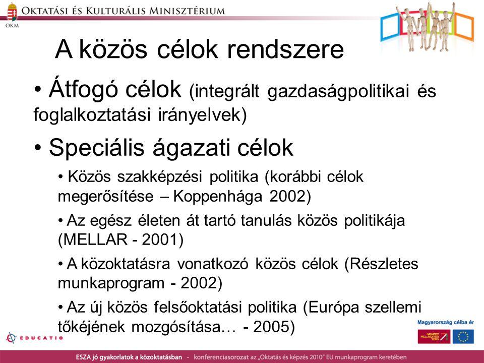 A közös célok rendszere • Átfogó célok (integrált gazdaságpolitikai és foglalkoztatási irányelvek) • Speciális ágazati célok • Közös szakképzési politika (korábbi célok megerősítése – Koppenhága 2002) • Az egész életen át tartó tanulás közös politikája (MELLAR - 2001) • A közoktatásra vonatkozó közös célok (Részletes munkaprogram - 2002) • Az új közös felsőoktatási politika (Európa szellemi tőkéjének mozgósítása… - 2005)