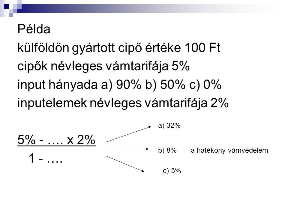 Példa külföldön gyártott cipő értéke 100 Ft cipők névleges vámtarifája 5% input hányada a) 90% b) 50% c) 0% inputelemek névleges vámtarifája 2% 5% - ….