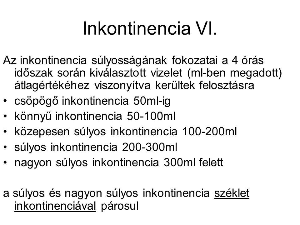 Inkontinencia VI. Az inkontinencia súlyosságának fokozatai a 4 órás időszak során kiválasztott vizelet (ml-ben megadott) átlagértékéhez viszonyítva ke